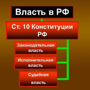 Органы власти Константиновска