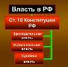 Органы власти в Константиновске
